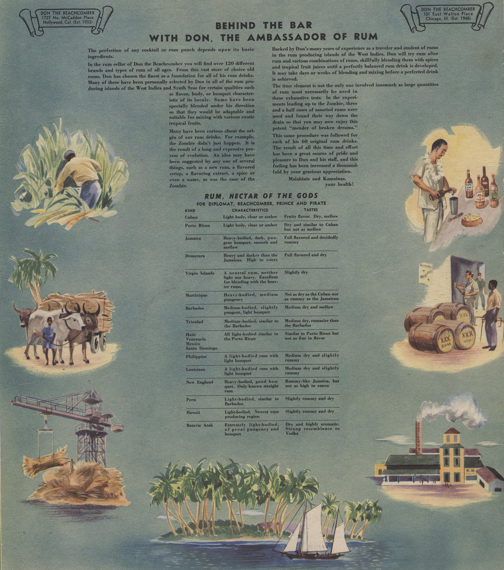 A 1941 rum menu from Don the Beachcomber in Chicago, where mixologist Mariano Licudine worked for 16 years before starting The Mai-Kai's bar program with owners Bob and Jack Thornton in 1956.